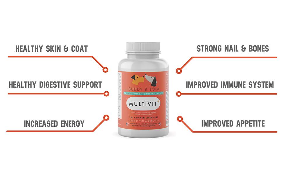 multvitamins for dogs, dog vitamins, vitamins for dogs, dog vitamin, dog health, multivitamin dog,