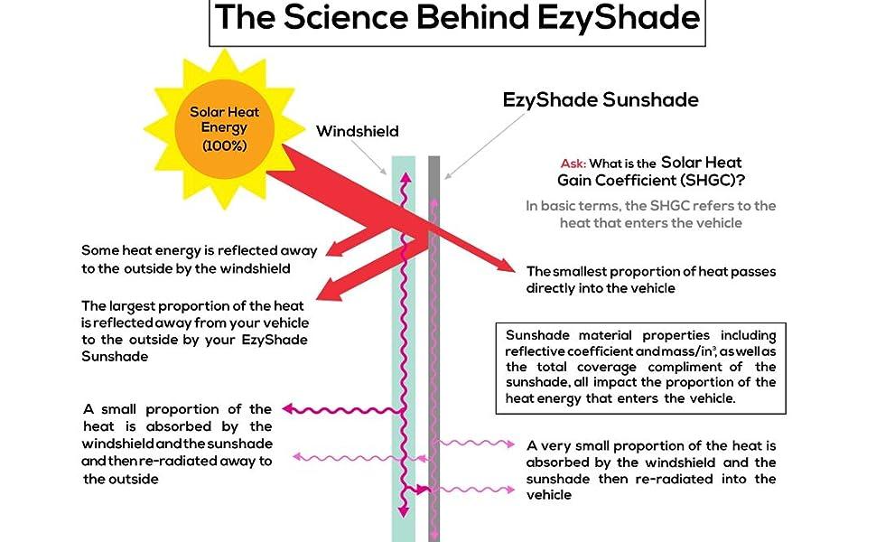 EzyShade windshield sun shade - best sun protection