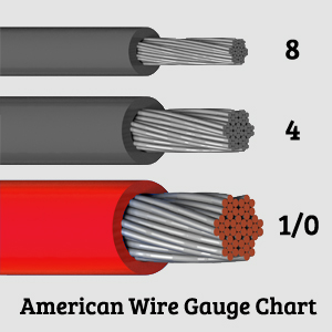 Amazon knukonceptz kolossus flex kable ofc 0 gauge power wire true american wire gauge awg products greentooth Choice Image