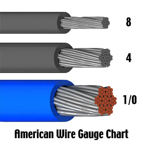 Power cable wire gauge 143 wire center amazon com knukonceptz kolossus flex kable ofc 0 gauge power wire rh amazon com 4 gauge wire 14 gauge wire keyboard keysfo Gallery
