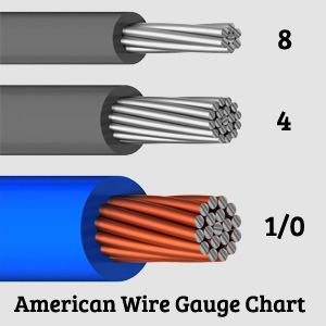 Amazon knukonceptz kca kable 0 gauge power wire black sold in true american wire gauge awg products greentooth Gallery