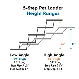 5 stair step