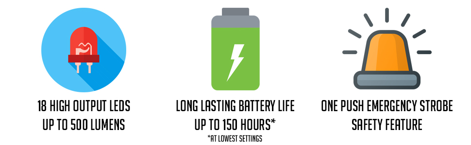 High Output LEDS Long Lasting Battery Emergency Strobe