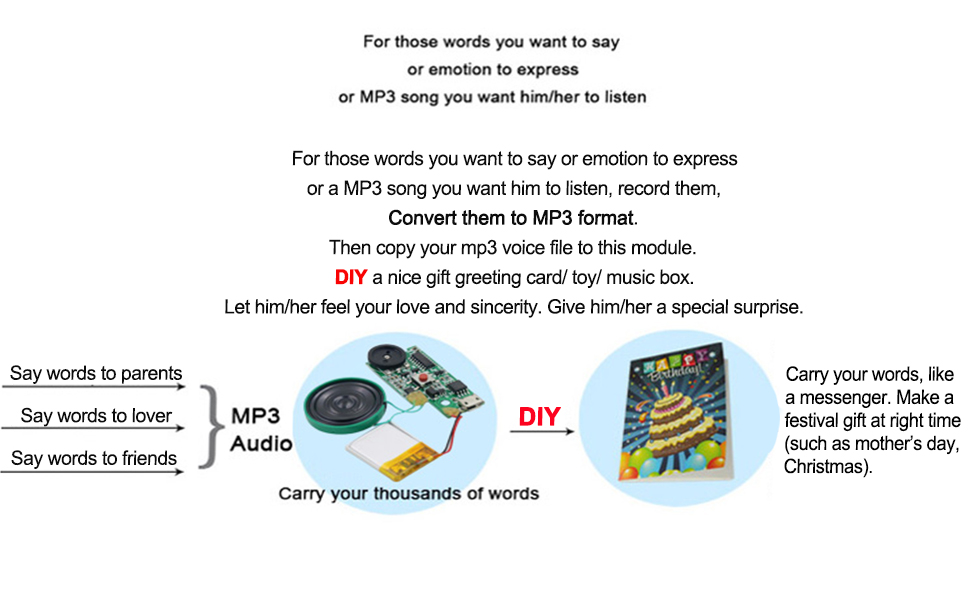 Rechargeable MP3 Sound Chip Module Voice Player Circuit Board with Speaker  Lithium Battery Powered, USB Download, Push Button Control Audio Playback