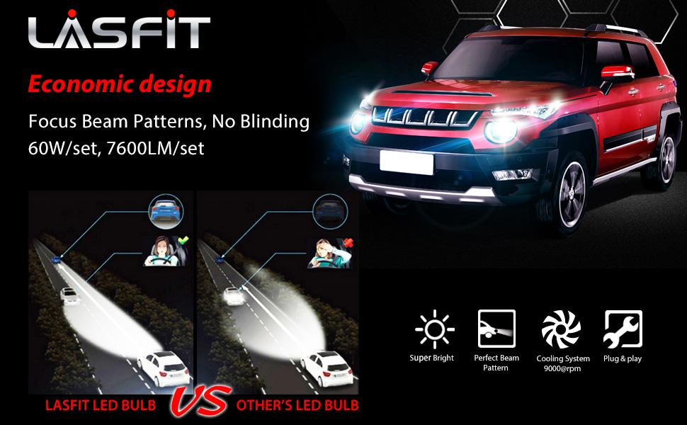LASFIT H4/9003/HB2 LED Headlight Bulbs