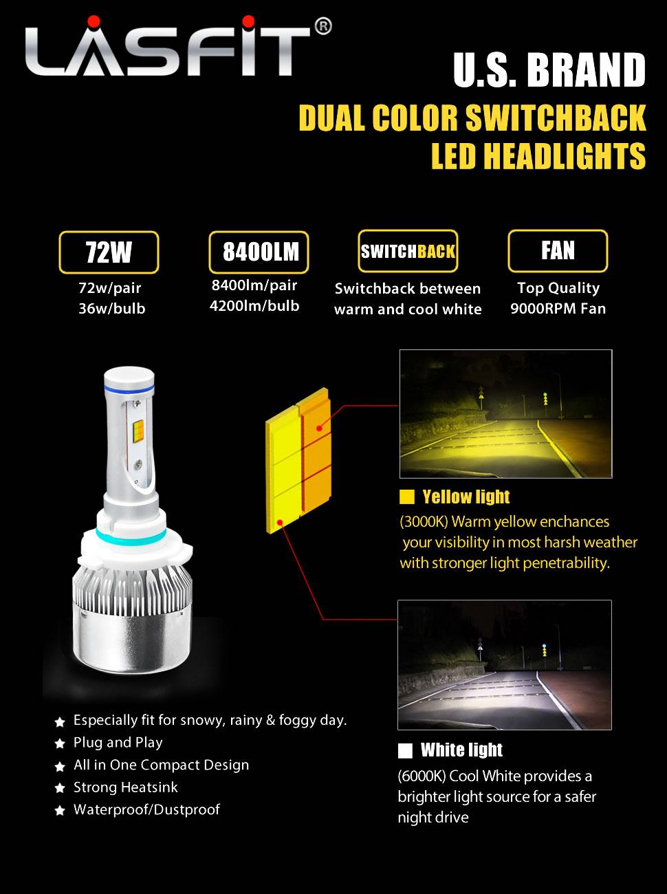 Amazon.com: LASFIT H10 9140 9145 Dual Color LED Fog Light ...