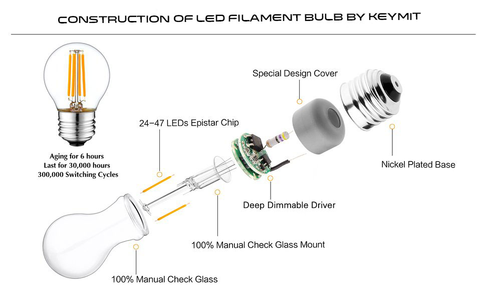 Keymit E26 Medium Base G14 2w 200lm Led Small Globe Bulb 177 By