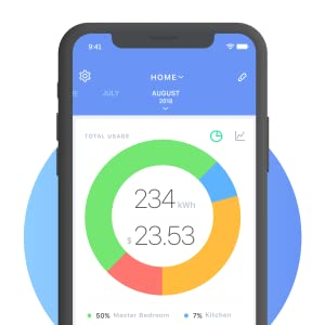 Currant App with graph showing home energy usage by room. Connect utility to get accurate cost data.