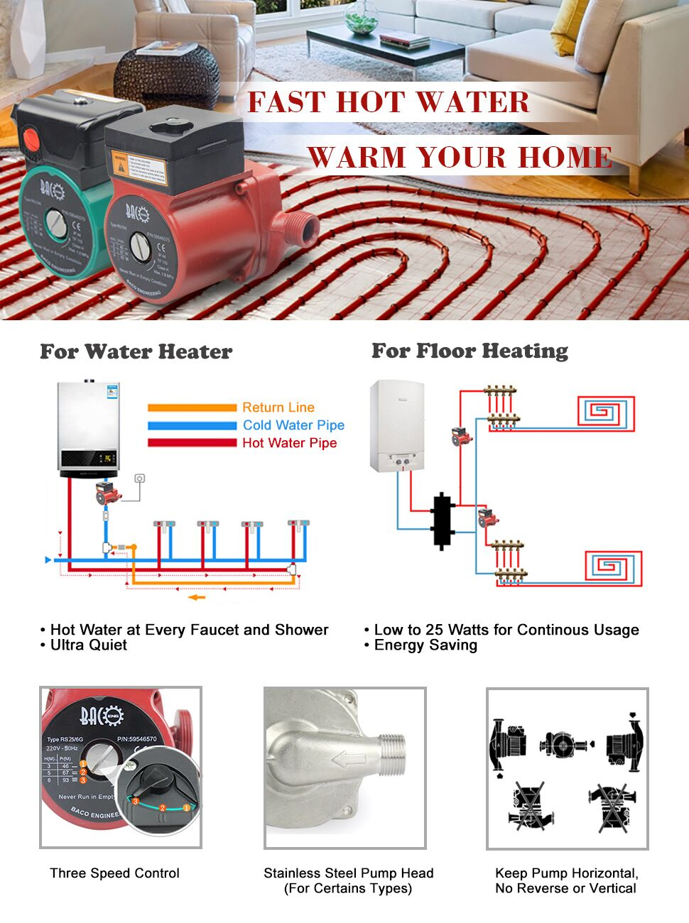 Solar Hot Water In-line Circulator Pump 3 Speed 240 V Low Noise