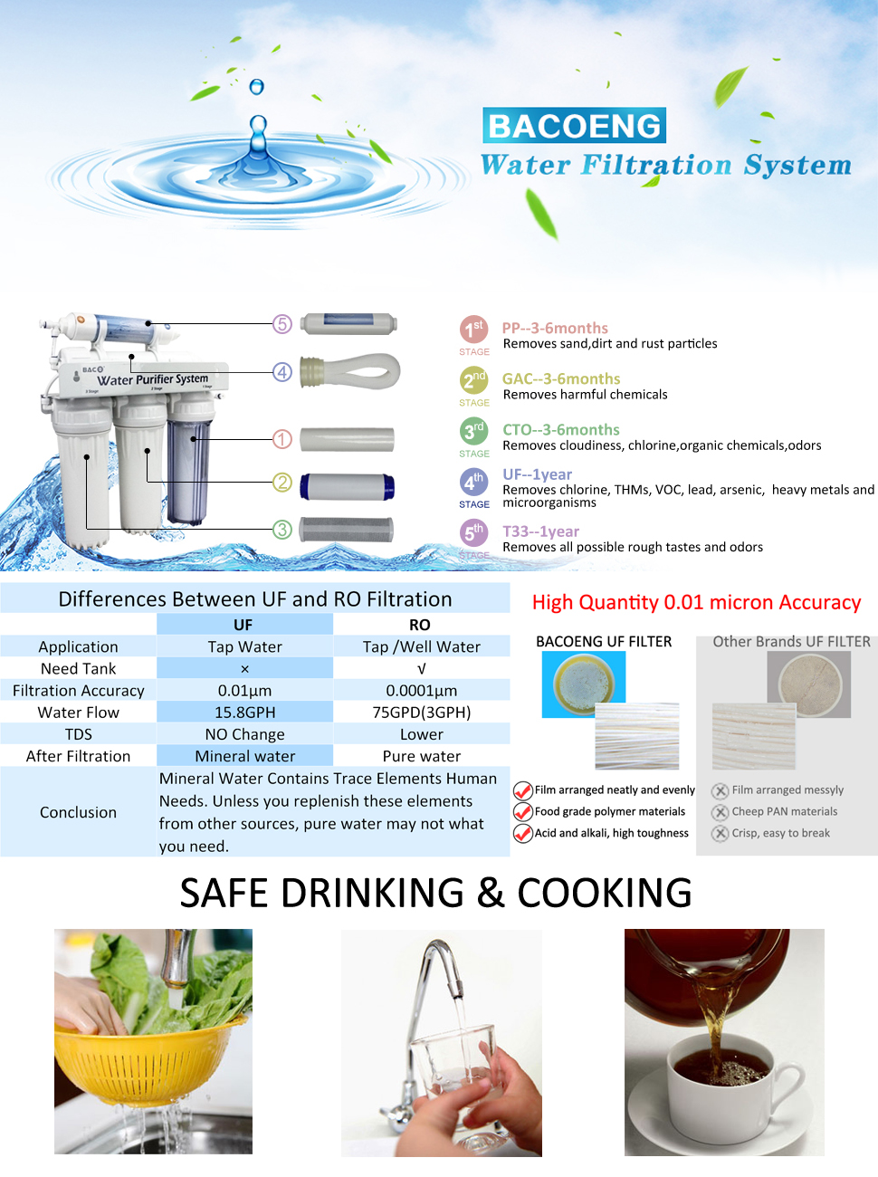 Bacoeng 5 Stage Ultra Filtration Under Sink Drinking Water