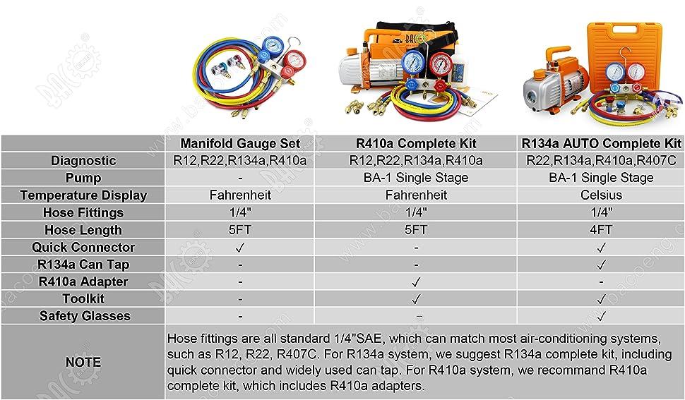 Amazon Com Bacoeng Vacuum Pump Manifold Gauge Set Hvac A C
