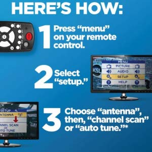 Perform a Channel Scan