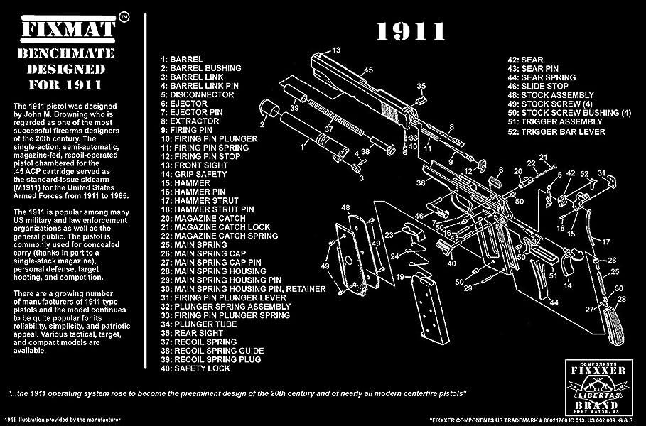 Amazon 1911 Diagram Fixmat Benchmate 11 X 17 Handgun Cleaning