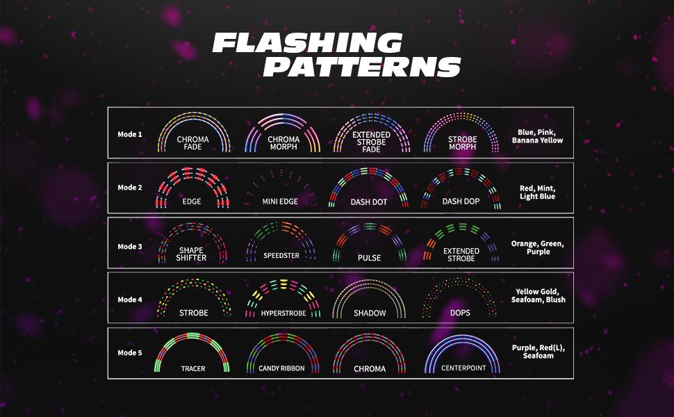 EmazingLights Astro Levitation Wand 20 Flashing Patterns Options