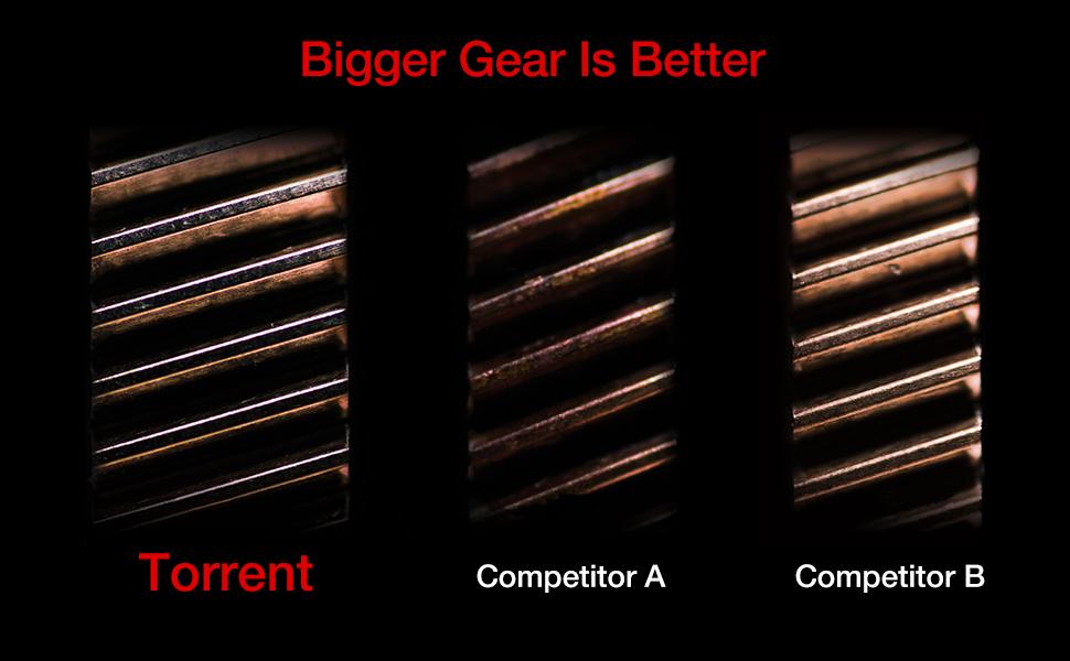 Torrent bigger gear baitcaster fishing reel