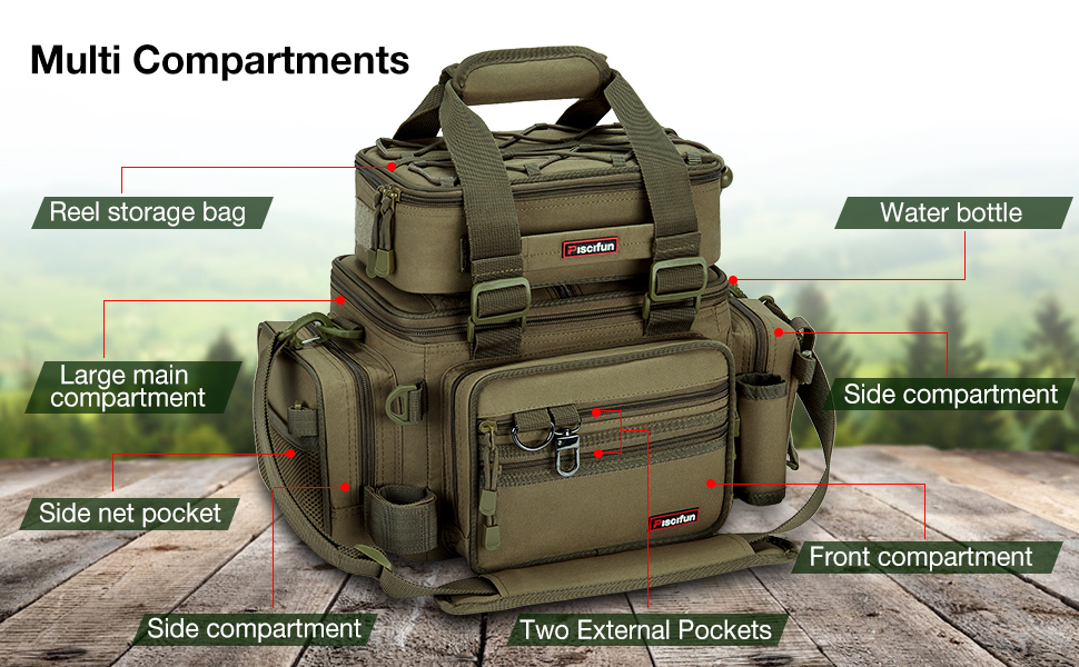 Our Review of The 5 Best Ways to Organize and Carry Your Fishing Gear – Tackle