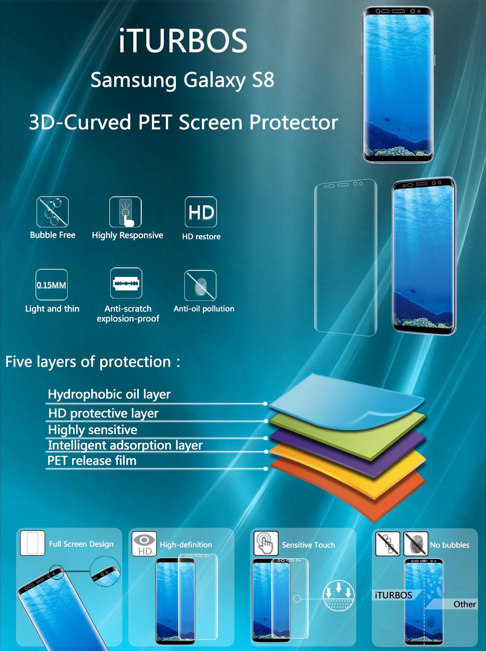 Iturbos S8 Hd Full Screen Protector