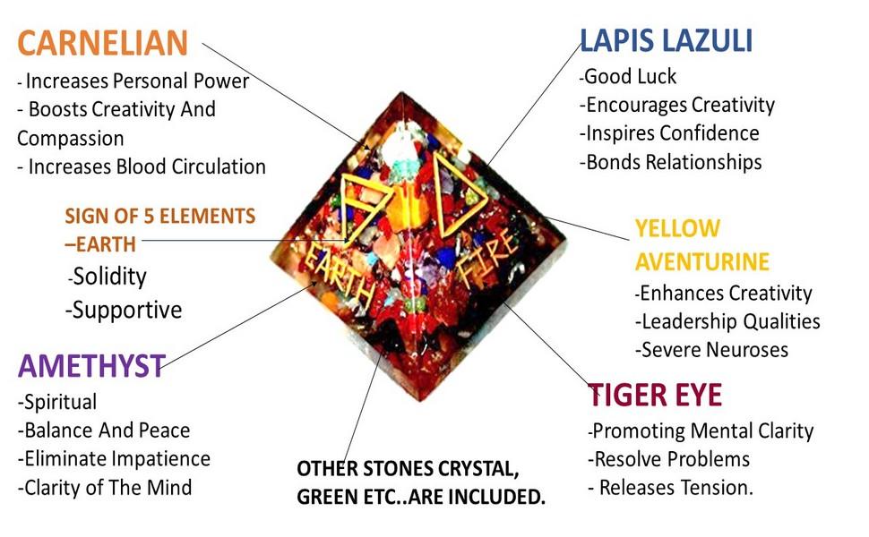 5Elements Premium Natural Healing Green Aventurine Gemstone Round Pointed Reiki Chakra Ball Pendulum for Creativity