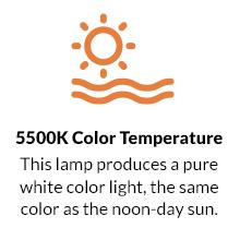 Amazon Com Circadian Optics Lumos 2 0 Light Therapy Lamp