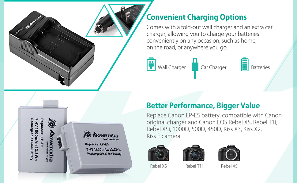 Powerextra 2 Pack Replacement Canon LP-E5 Battery and Charger Compatible with Canon EOS Rebel XS, Rebel T1i, Rebel XSi, 1000D, 500D, 450D, Kiss X3, ...