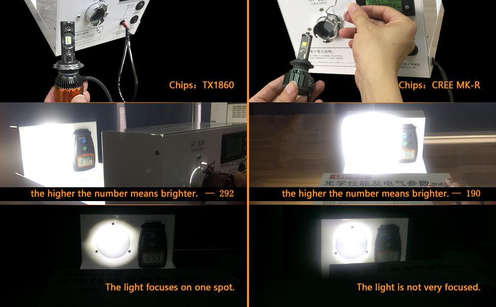 H13 headlight led bulbs light bulb