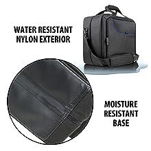 Water resistant base