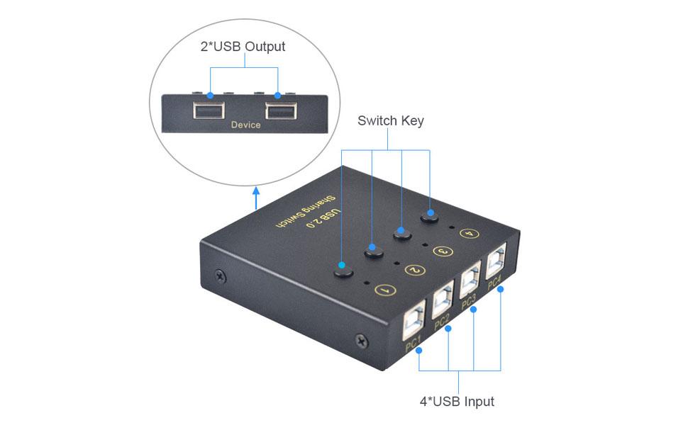 Amazon.com: eKL - Interruptor USB (4 computadoras, 2 ...