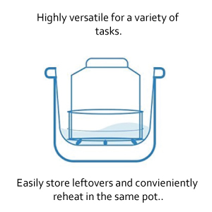 1a1tvh7TeW9. UX300 TTW Silva Stackable Pressure Cooker Accessories Compatible with Instant pot 6 qt + 2 Lids + Safety Handle+ Recipe E-Book - Pot in Pot Food Steamer Inserts Pans    Product Description