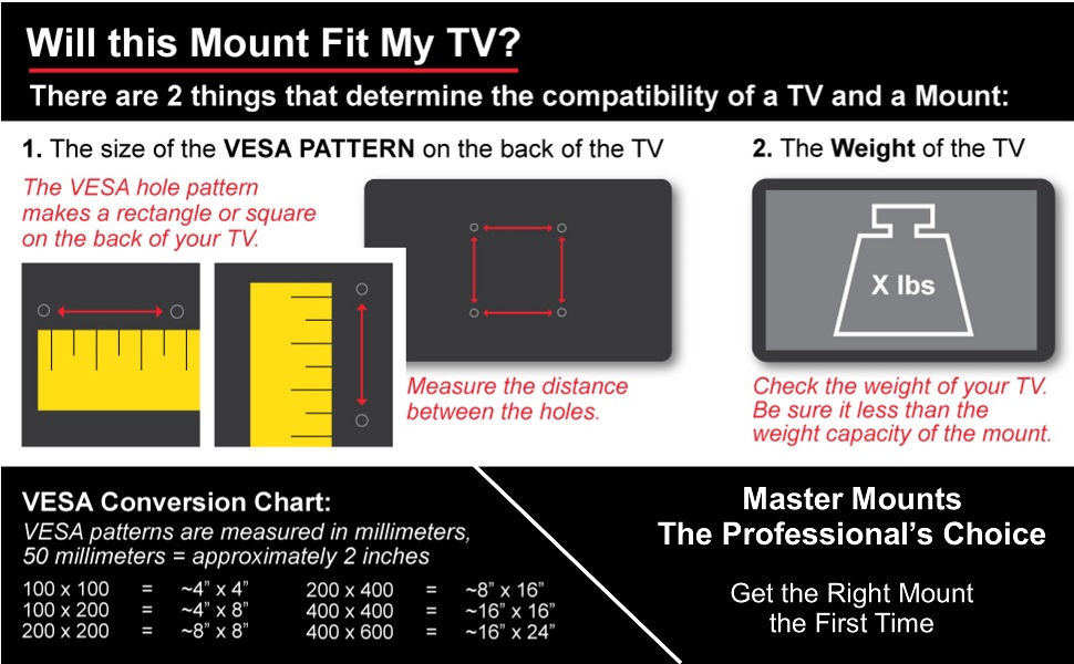 How to be sure this mount will fit your tv