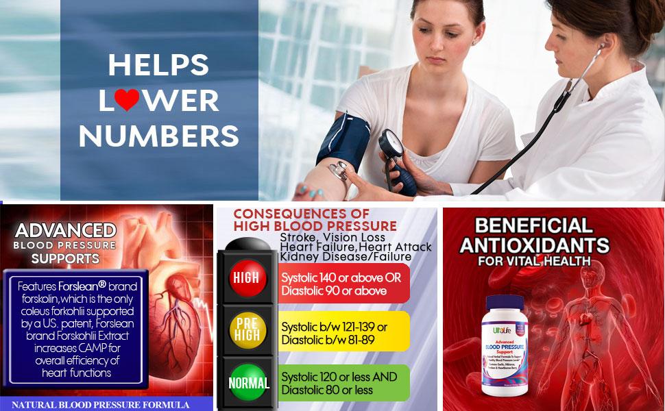 Amazon.com: Best HIGH Blood Pressure Pills to Lower BP Naturally - Advanced  Hypertension Supplement w/Potent Vitamins & Herbs - Garlic, Hawthorn Berry  & Forskolin for Stress Reduction & Heart Health: Health &