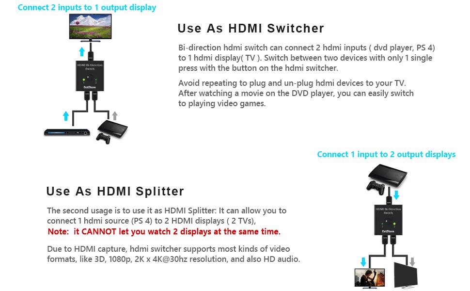 amazon com dotstone hdmi switch bi direction 4k hdmi splitter 2 x 1 dotstone hdmi switch bi direction 4k hdmi splitter 2 x 1 1 x 2