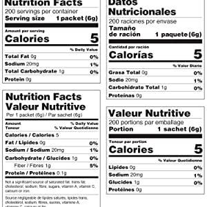 Nutrition Fact Panels