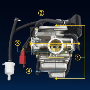 Jwgndhoqdo Ux Ttw on Kymco 150cc Engine