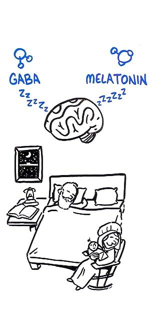sleep, insomnia, sleeping pills, sleep aid, sleeplessness, trouble sleeping, fall asleep, melatonin
