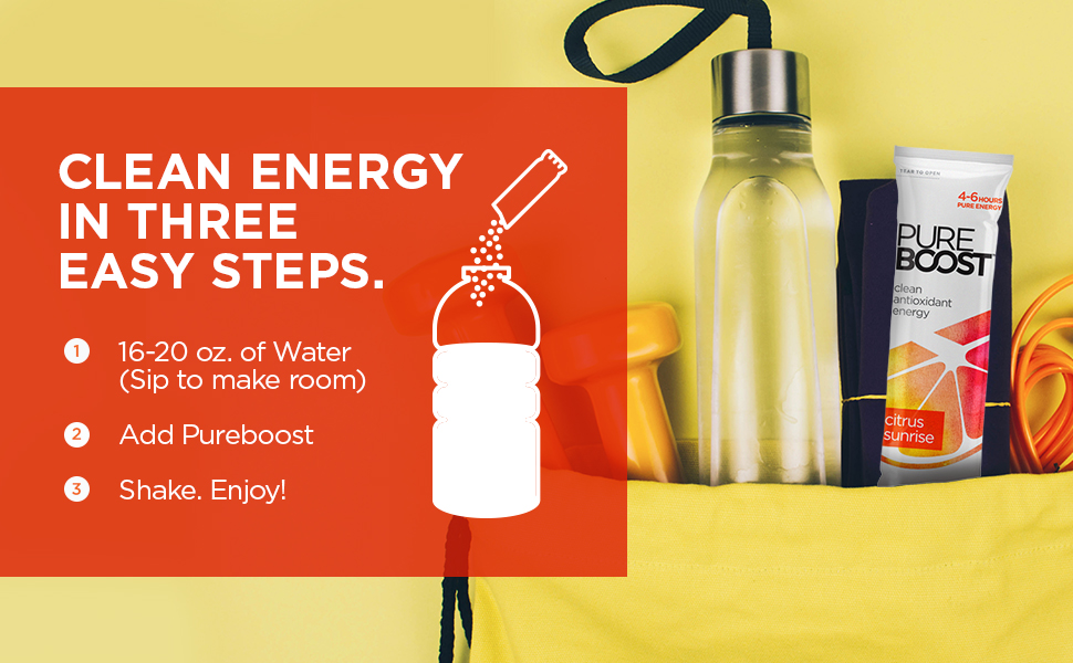 Clean energy in 3 steps