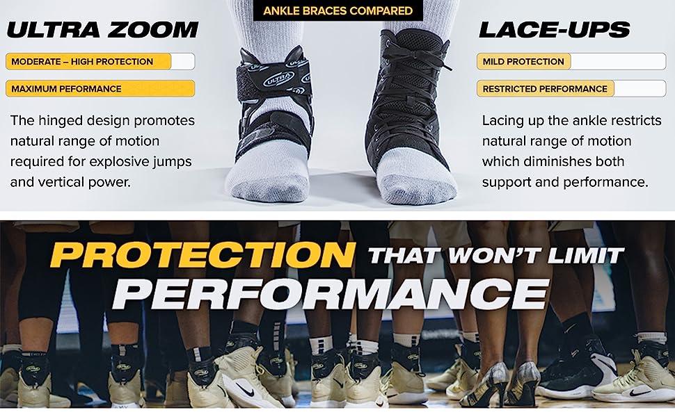 Ultra Ankle vs ASO