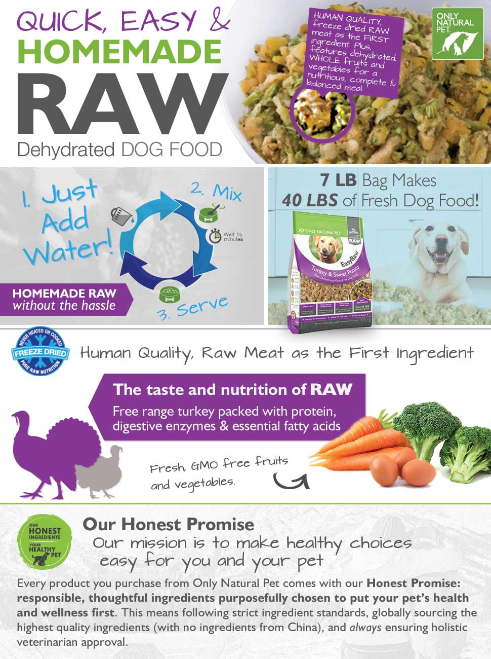 Only natural pet easyraw human grade dehydrated raw dog food formula only natural pet easyraw freeze dried turkey sweet potato forumfinder Images