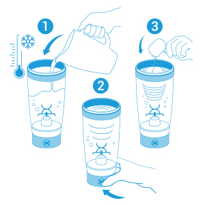 PROMiXX Cleaning, How to Use, How to Clean, How to Charge, PROMiXX iX-R, Promixx mixer, shaker