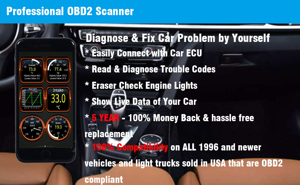 Kitbest Bluetooth OBD2 Scanner Mini OBD Car Diagnostic Code Reader for  Android & Windows, Check Engine Light Scan Reader  Supports Torque Pro &  Lite,