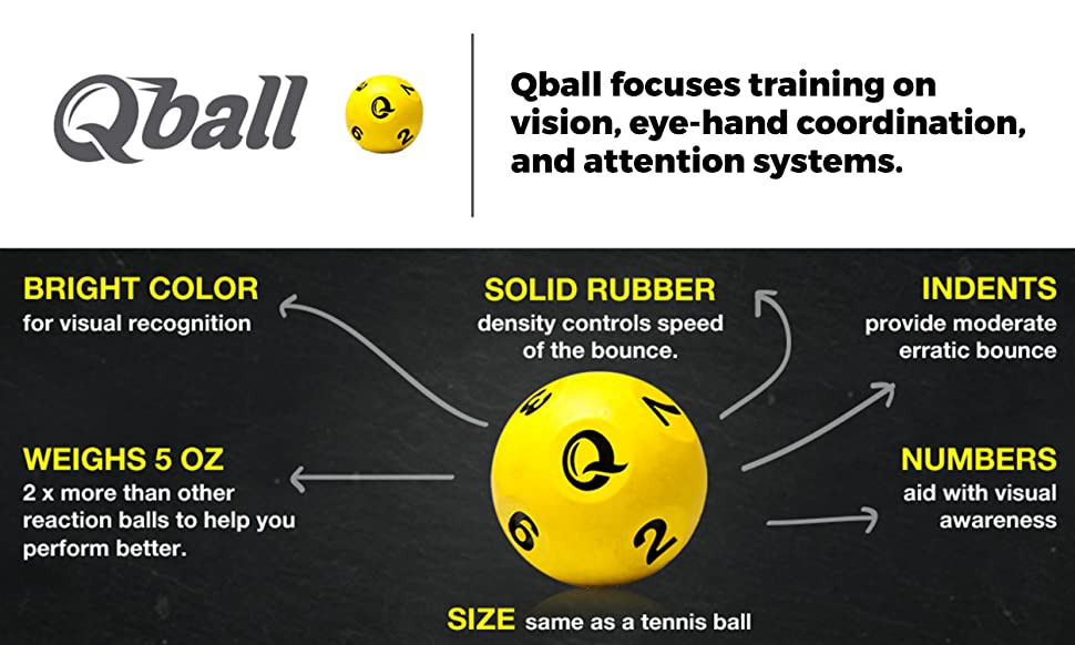 Qball Reaction Ball - WORLD'S FASTEST TRAINER! - Moderate Erratic Bounce   Allows fast bouncing and catching without chasing - FAST RESULTS