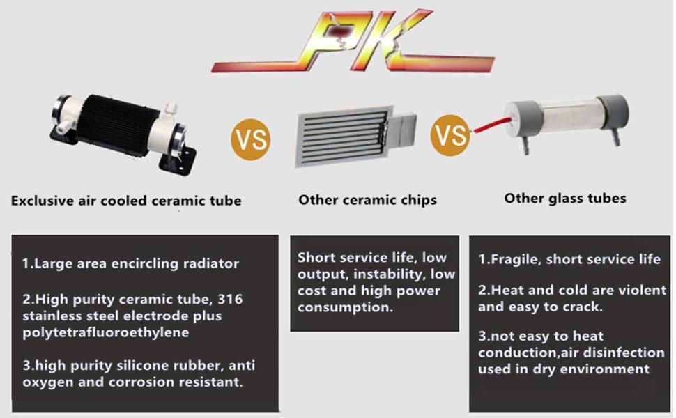Amazon.com: 5G/H Máquina de terapia de ozono generador de ...