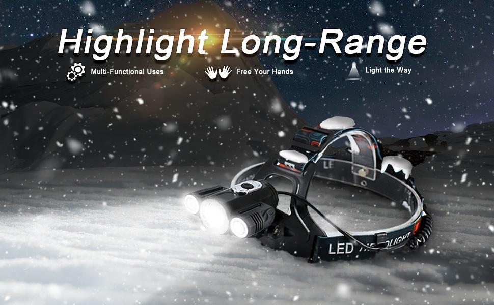 LT-T618 LED HEADLIGHT