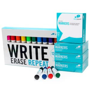 Amazon.com: IdeaPaint Home White Dry Erase Paint Kit, 40