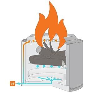 Bonfire Airflow