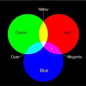online test blue light