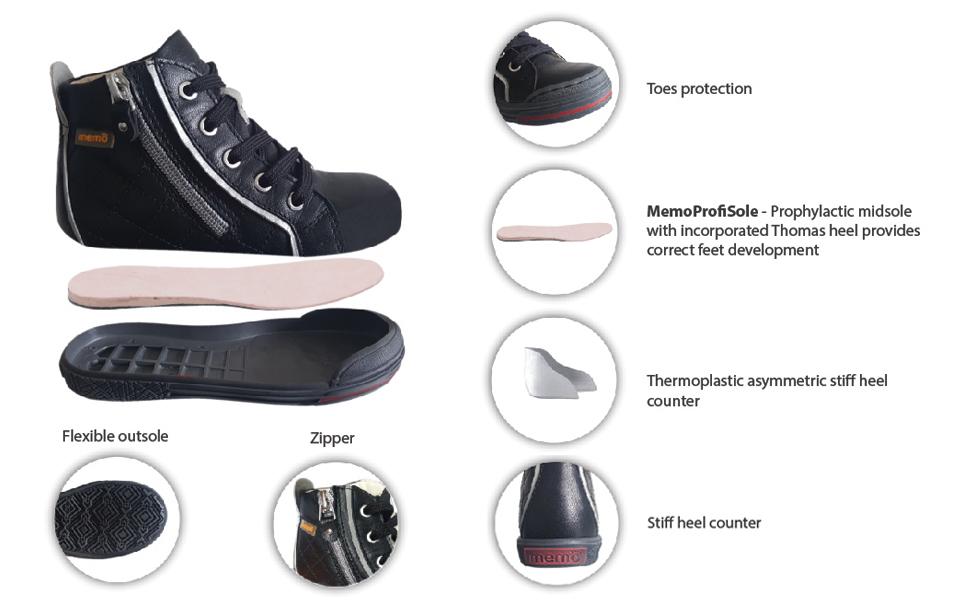 Memo shoes construction