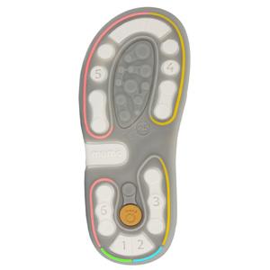 Memo System, diagnostic sole