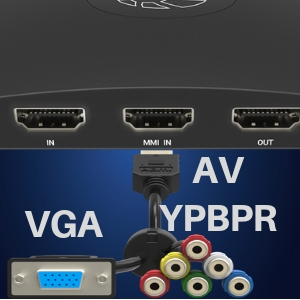MMI kablosu, VGA, AV ve YPbPr bağlantı noktaları