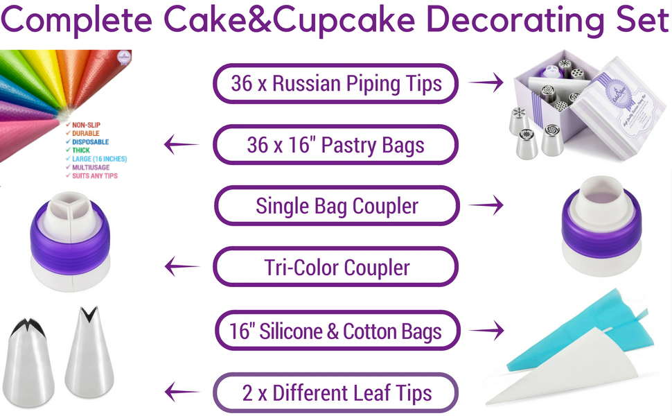 Russian Piping Tips Chart