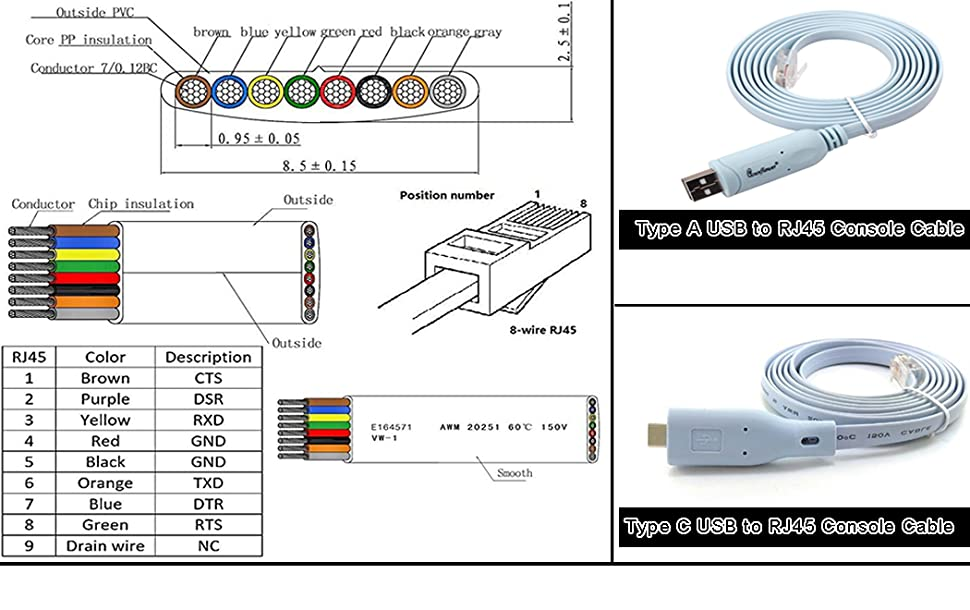 Serial Cable Wiring Diagram - Wiring Diagram Img on 4 wire phone jack wiring diagram, rs232 schematic, rs232 to rj45 wiring-diagram, null modem cable diagram, software wiring diagram, rs232 serial adapter to usb converter diagram, rs232 circuit diagram, rs232 cable connector, rs232 pinout diagram, telephone jack wiring color code diagram, rs232 serial cable, rs232 cable specifications, rs232 cable pinout, rs485 to rs232 wiring diagram, rs232 connector diagram, rs232 connection diagram, data cable diagram, 9-pin connector wiring diagram, case wiring diagram, rs232 wire,